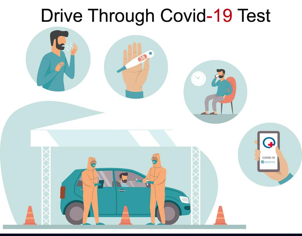 TEST ΚΟΡΩΝΟΙΟΥ COVID-19 PCR